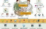 چقدر از فشار خون میدانید؟ +اینفوگرافیک