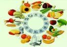 بهترین زمان مصرف ویتامینهای مورد نیاز بدن